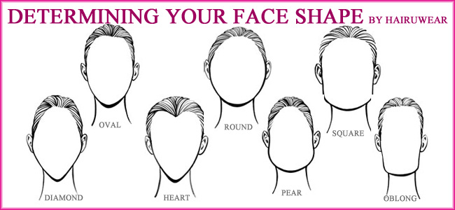 Determining Face Shapes