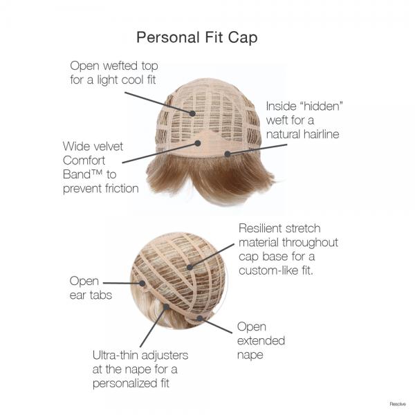 RESOLVE Gabor Wig -capdesign