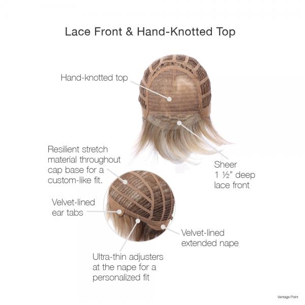 vantage-point -capdesign